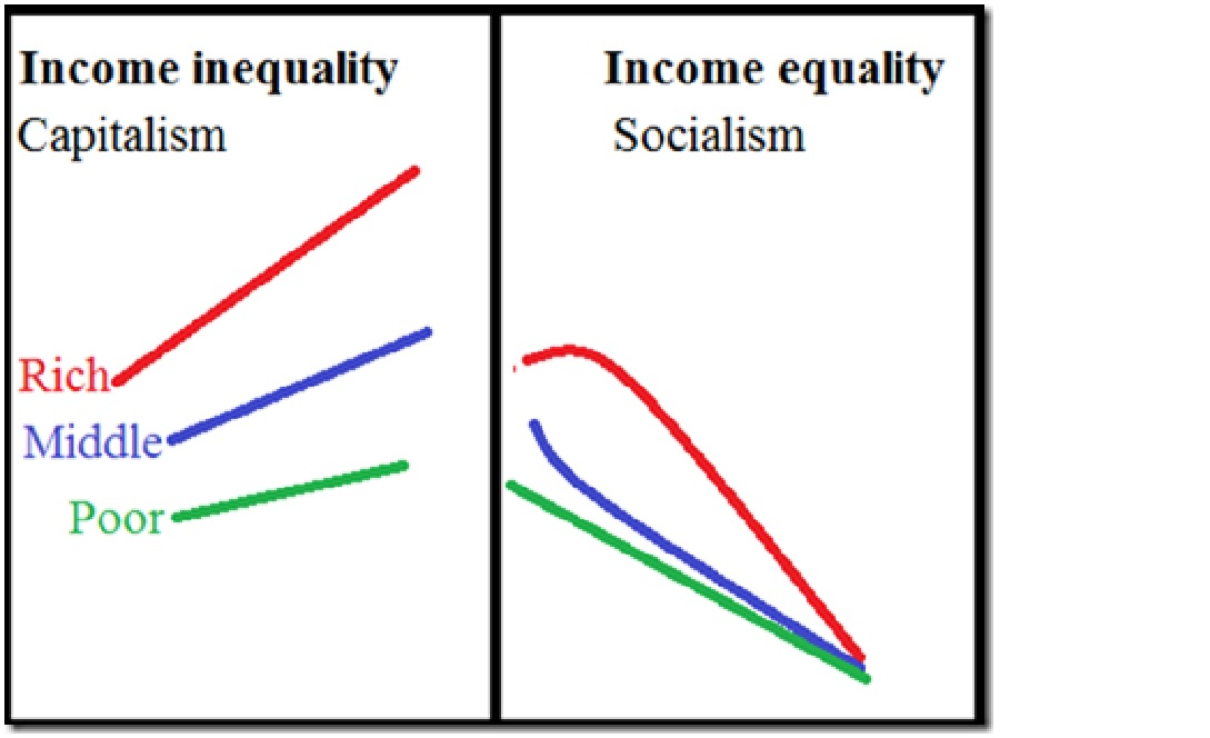 inequality graph 1
